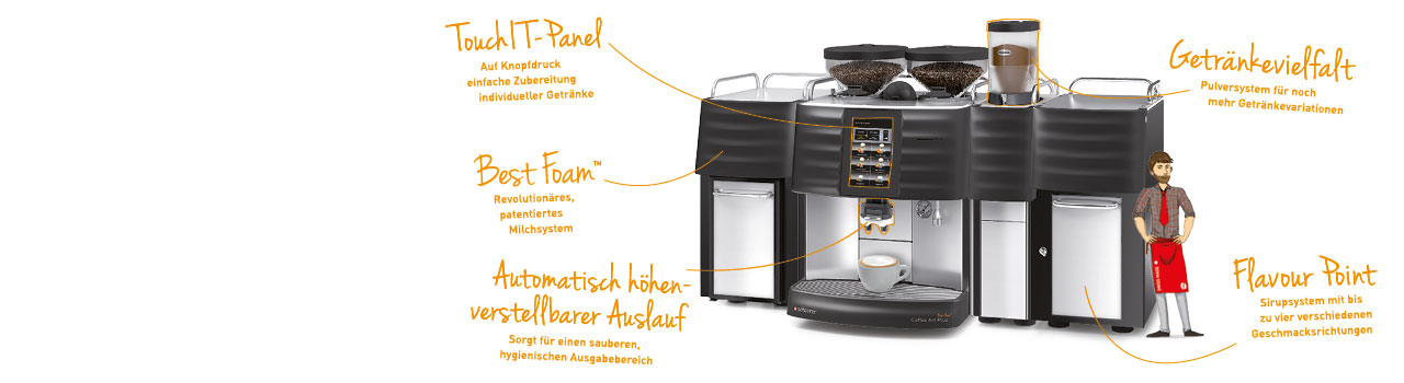 Schaerer Coffee Art Plus Schaerer Vollautomatische Kaffeemaschinen